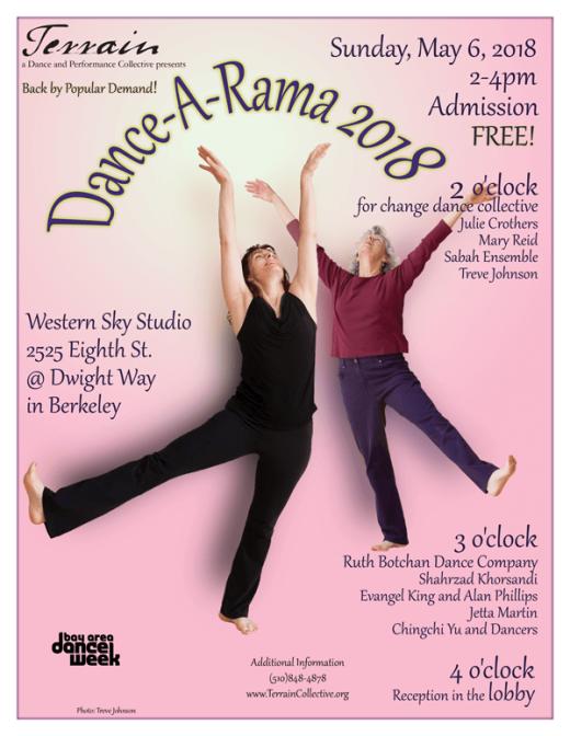 2018-Dance-A-Rama-CompressMe